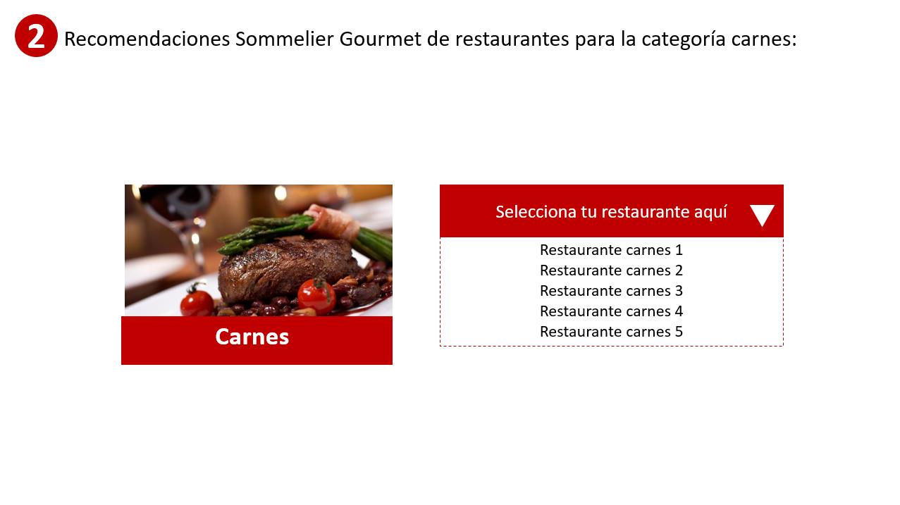 restaurants 2 sommelier Gourmet